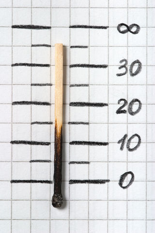match-thermometer